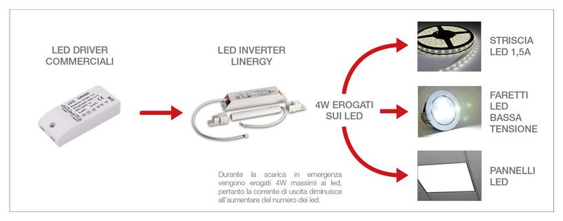 Schema Collegamento Lampada Emergenza Linergy : Linergy led inverter